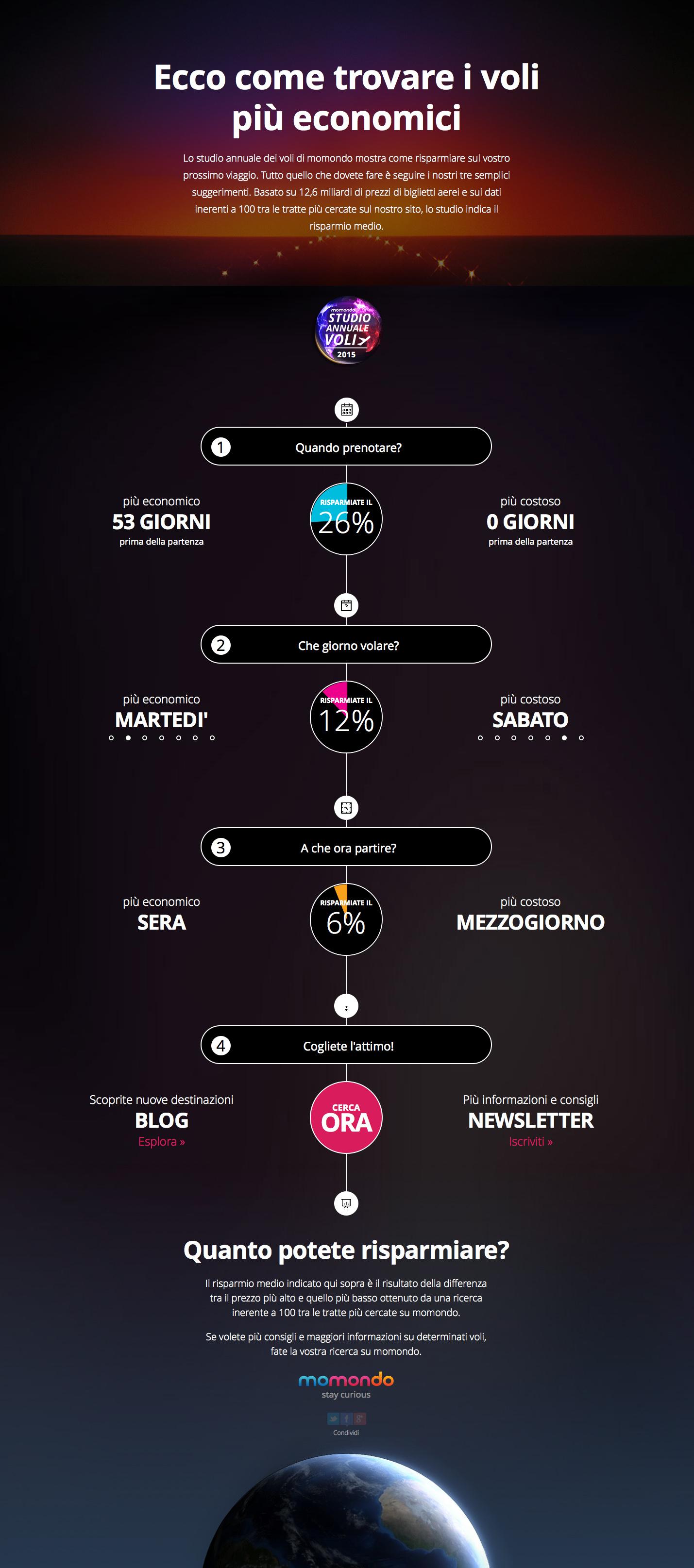 Infografica_Studio Annauale dei Voli 2015