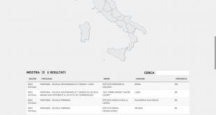 """AID e Fondazione TIM: sono 5.000 le scuole certificate """"Dislessia Amica"""""""