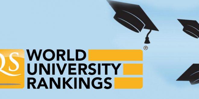 QS World University Rankings 2019