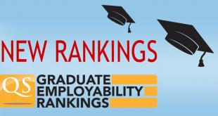 Rilasciato oggi il Graduate Employability Rankings 2019