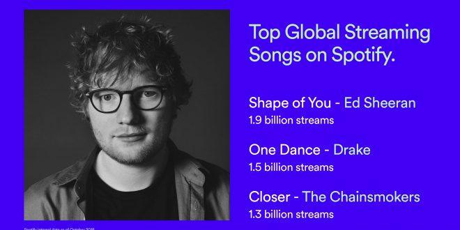 """""""Decade of Discovery"""": Spotify festeggia dieci anni"""