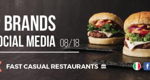 Ecco i Fast Casual Restaurants più social